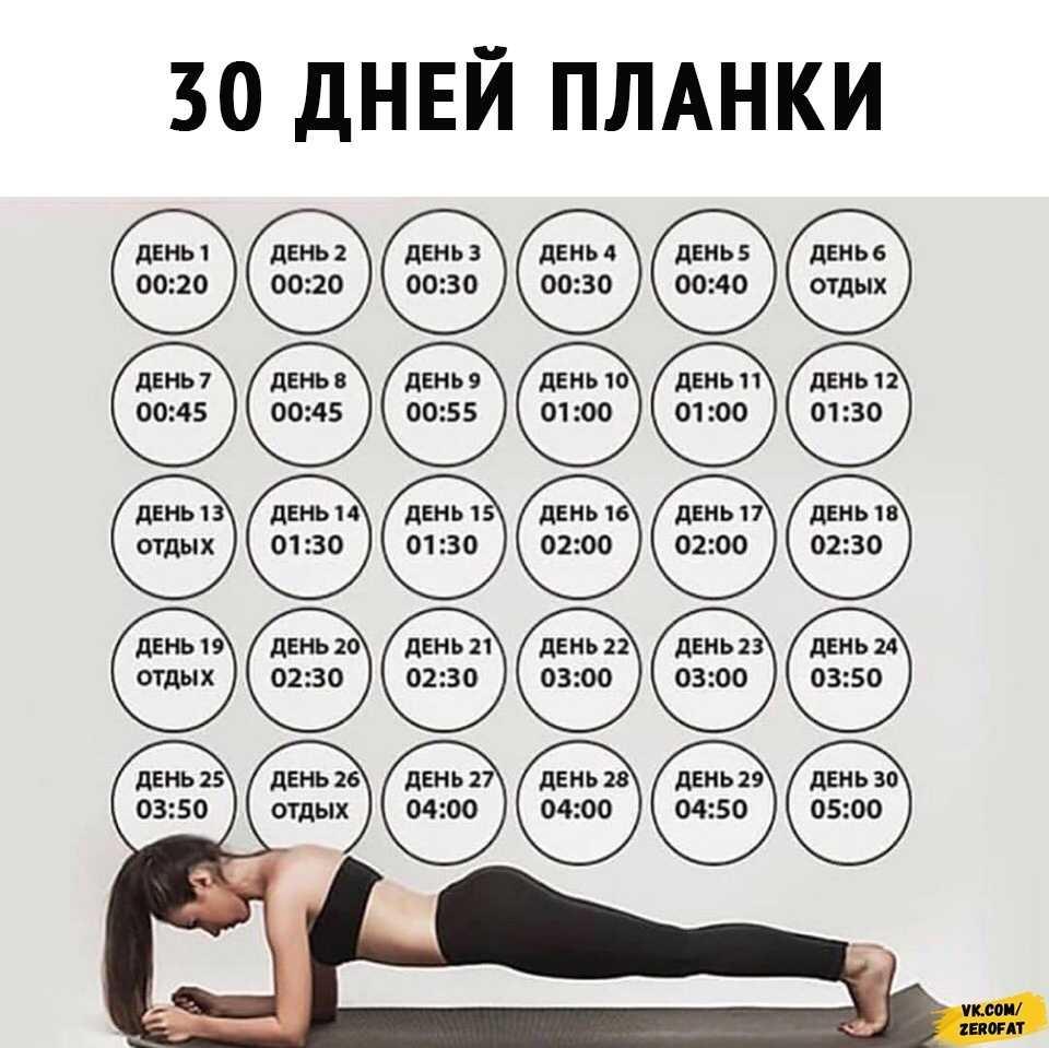20 тренировок для живота + календарь занятий 30 дней