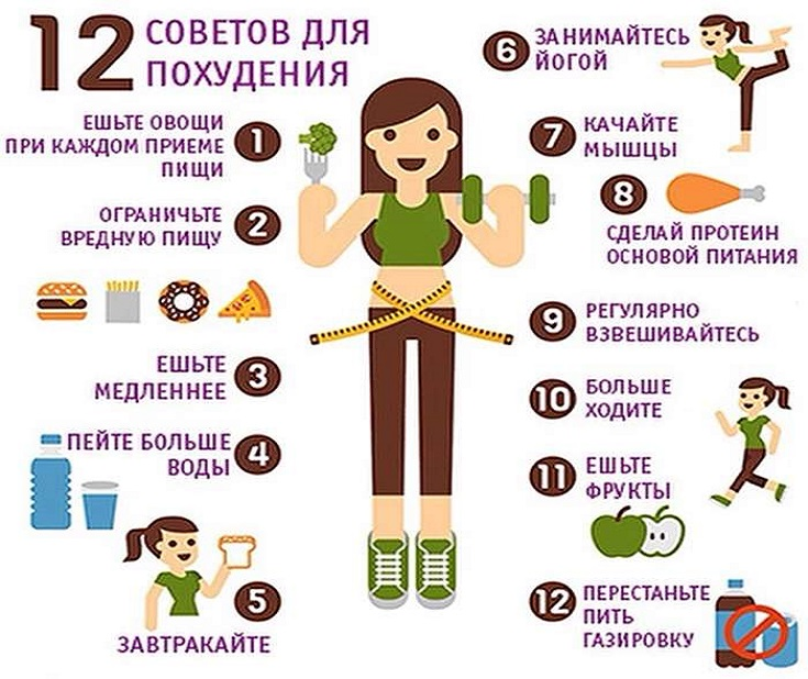 Как правильно похудеть - советы диетолога с чего начать правильное похудение
