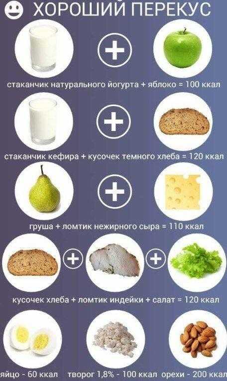 Правильные перекусы для похудения и питания на работе, варианты полезных рецептов