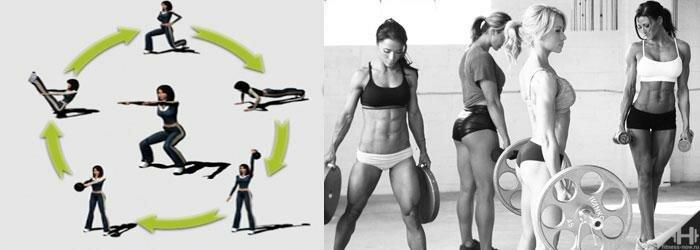 Как составить себе программу силовых тренировок