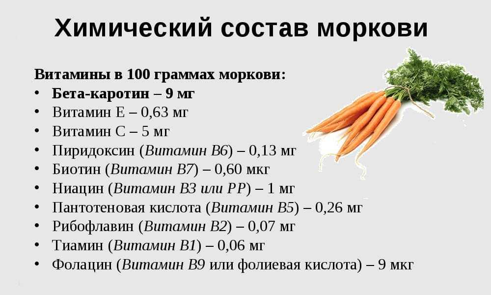 Морковная ботва: польза и вред, лечебные свойства, противопоказания, отзывы