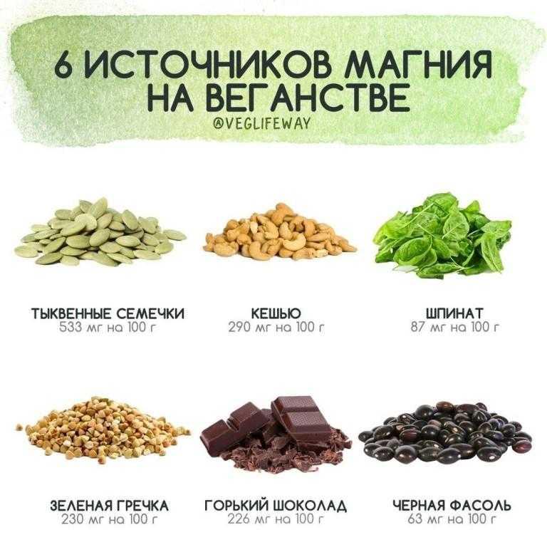 16 богатых минералами продуктов питания