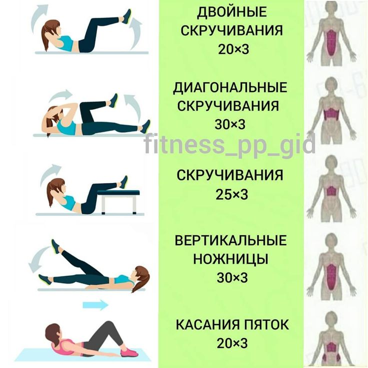Топ-50 упражнений для живота: фото + план на 5 дней
