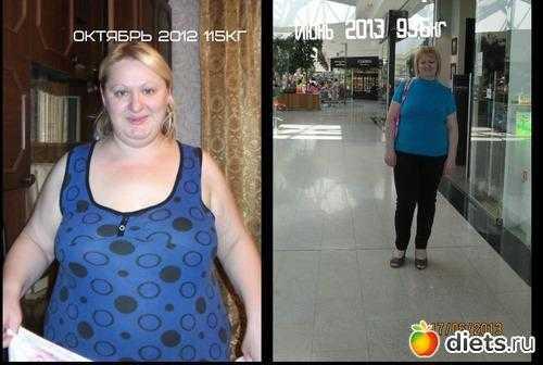 Раздельное питание для похудения – таблица совместимости, меню на неделю