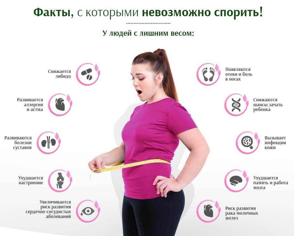 Почему не получается похудеть при правильном питании и на других диетах - startiktok