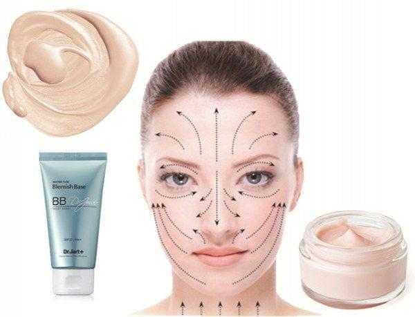 Средства для правильного ухода за кожей вокруг глаз
