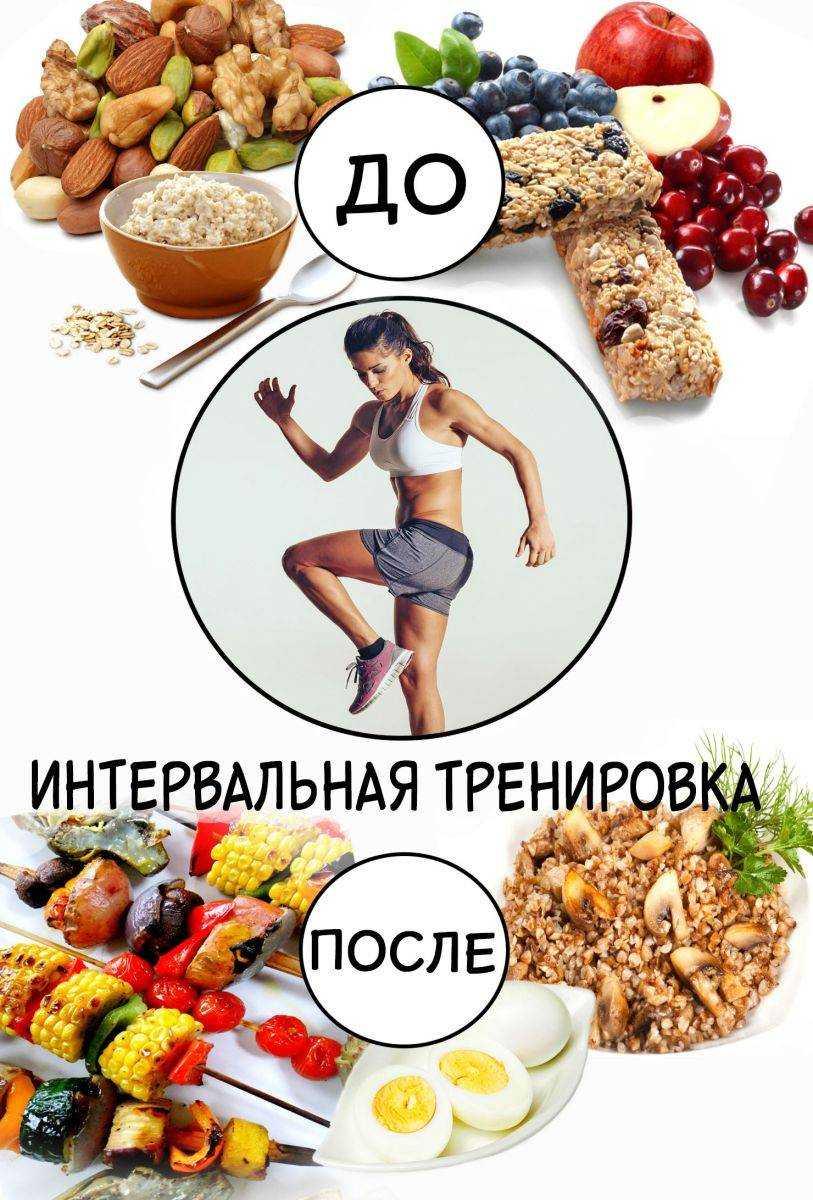 Что есть до и после тренировки – основные правила фитнес-питания