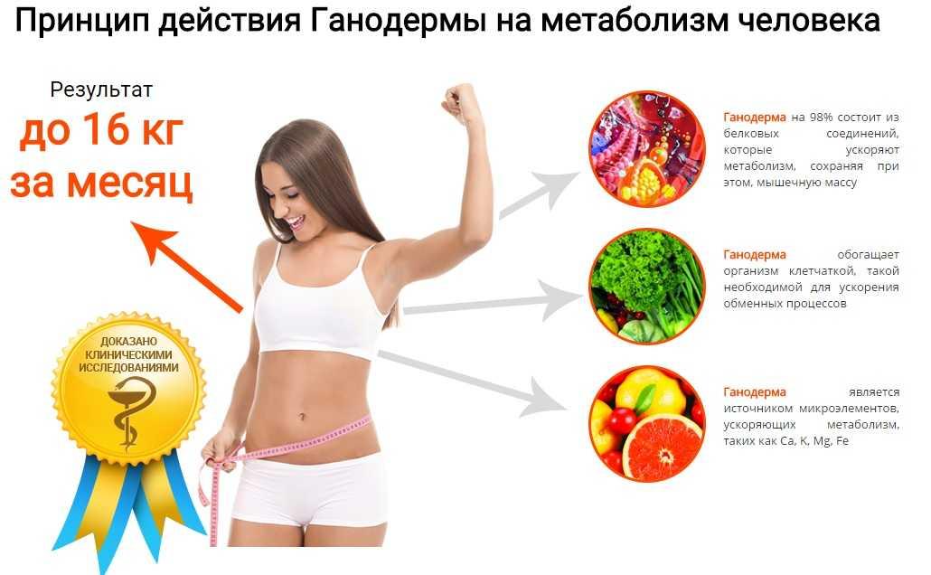 Почему возникает слабость при похудении