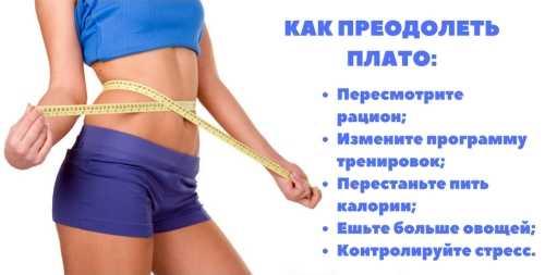 Эффект плато при похудении - как преодолеть, избежать