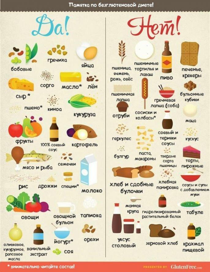 Кукурузная мука: польза + 9 рецептов пп-блюд из муки