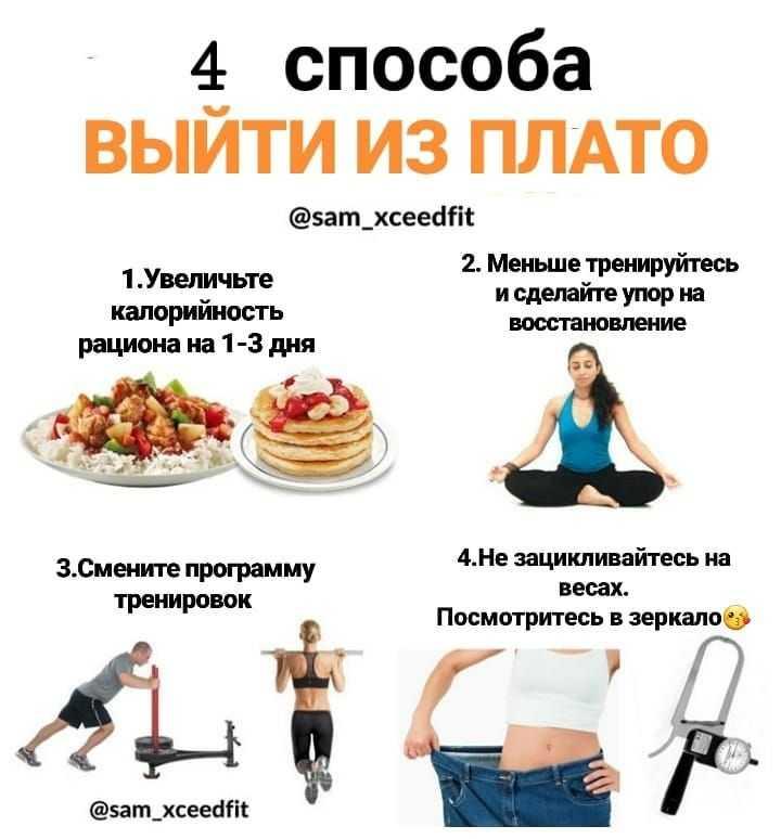 Каждый худеющий сталкивается с периодом застоя в результатах, когда вес прекращает снижаться Почему появляется эффект плато и как его преодолеть