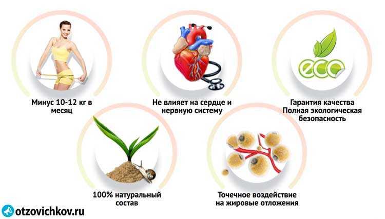 Резкое похудение: возможные причины у женщин. когда похудение должно насторожить