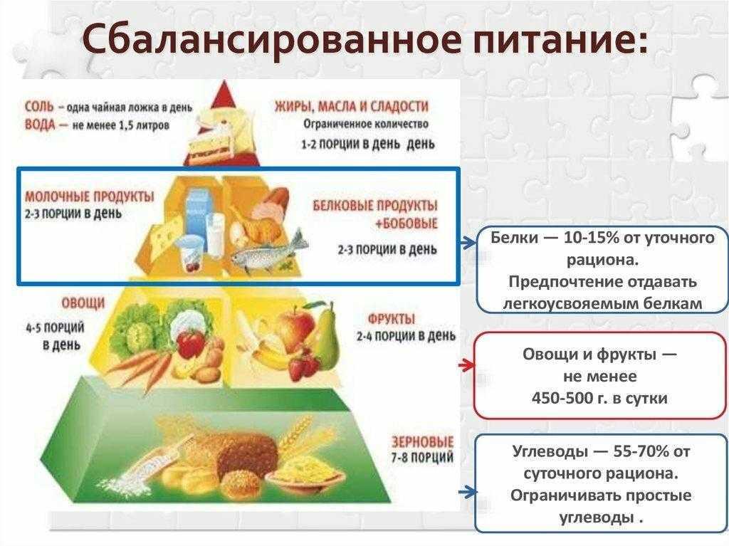 Сбалансированное питание, меню и режим