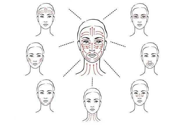 Как подтянуть овал лица: советы для разного возраста (2020)