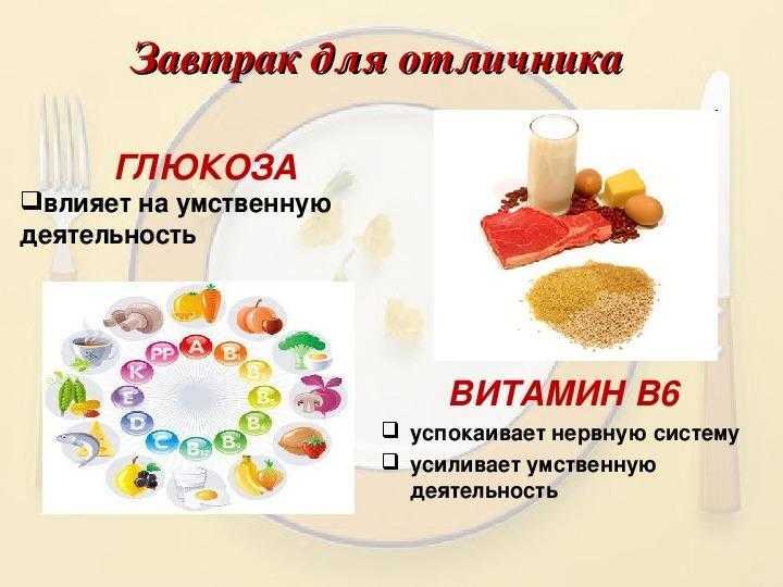 Как завтракают отличники Новости, связанные с здоровым образом жизни и питанием