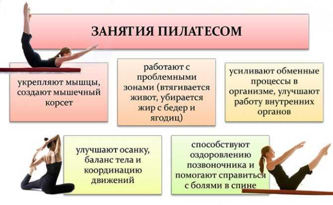 Лучшие тренировки для похудения, переведенные на русский язык