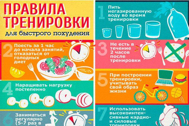 Питание до и после тренировки - режим питья во время тренировки, для похудения