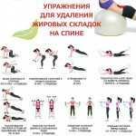 Топ-10 упражнений для внешней части бедра (от галифе)