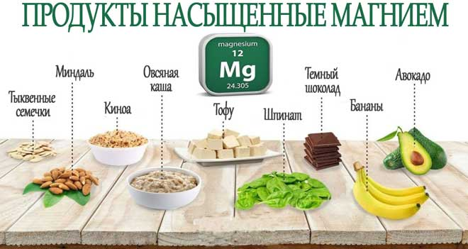 Список продуктов, содержащих магний в большом количестве – таблица