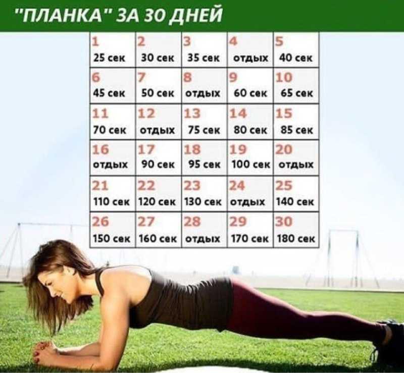 Короткие занятия для создания стройного тела от тренеров exercise tv