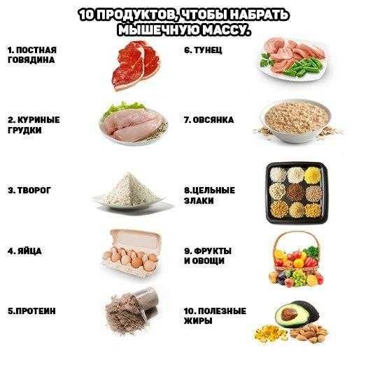 Это подборка белковых продуктов для роста мышц и мышечной массы, которые помогут быстро восполнить запас белка и достичь качественного роста мускулатуры