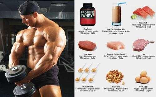 Как быстро набрать мышечную массу: 8 проверенных способов   бомба тело