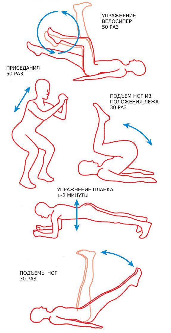 Как быстро убрать живот: как согнать жир мужчине после 30 в домашних условиях, упражнения, режим питания, чтобы избавиться от мужского пуза