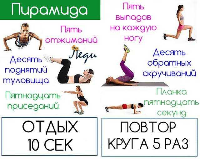 Силовые тренировки в стиле протокола табата. • bodybuilding & fitness