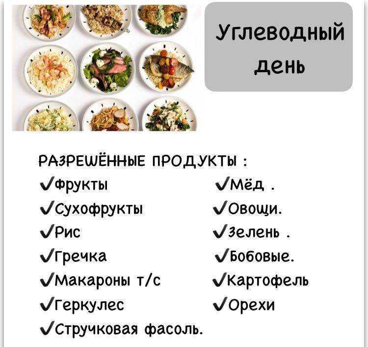 Белковое питание для похудения