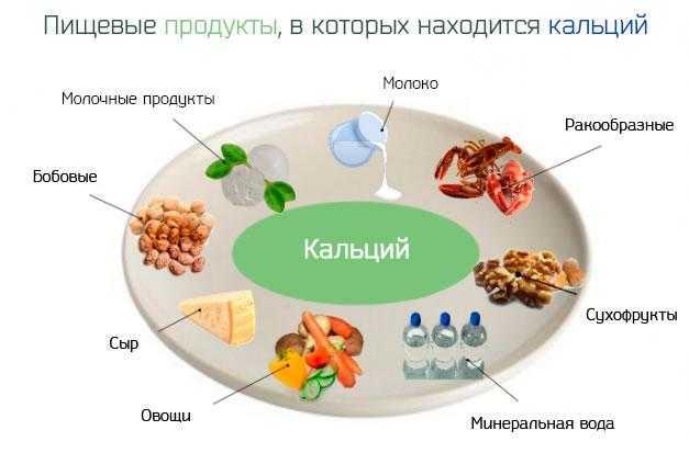 Кальций: польза и вред для организма, суточная норма потребления и содержание в продуктах