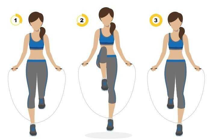 Кардио со скакалкой: прыжки это аэробная тренировка или нет, план тренировок на неделю