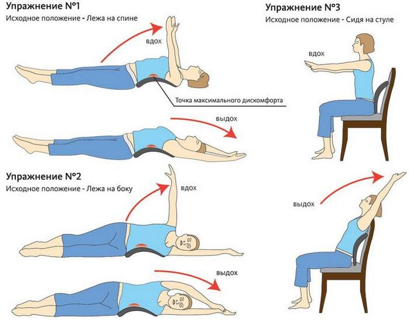 Как выполнять упражнения доктора бубновского при болях в пояснице в домашних условиях
