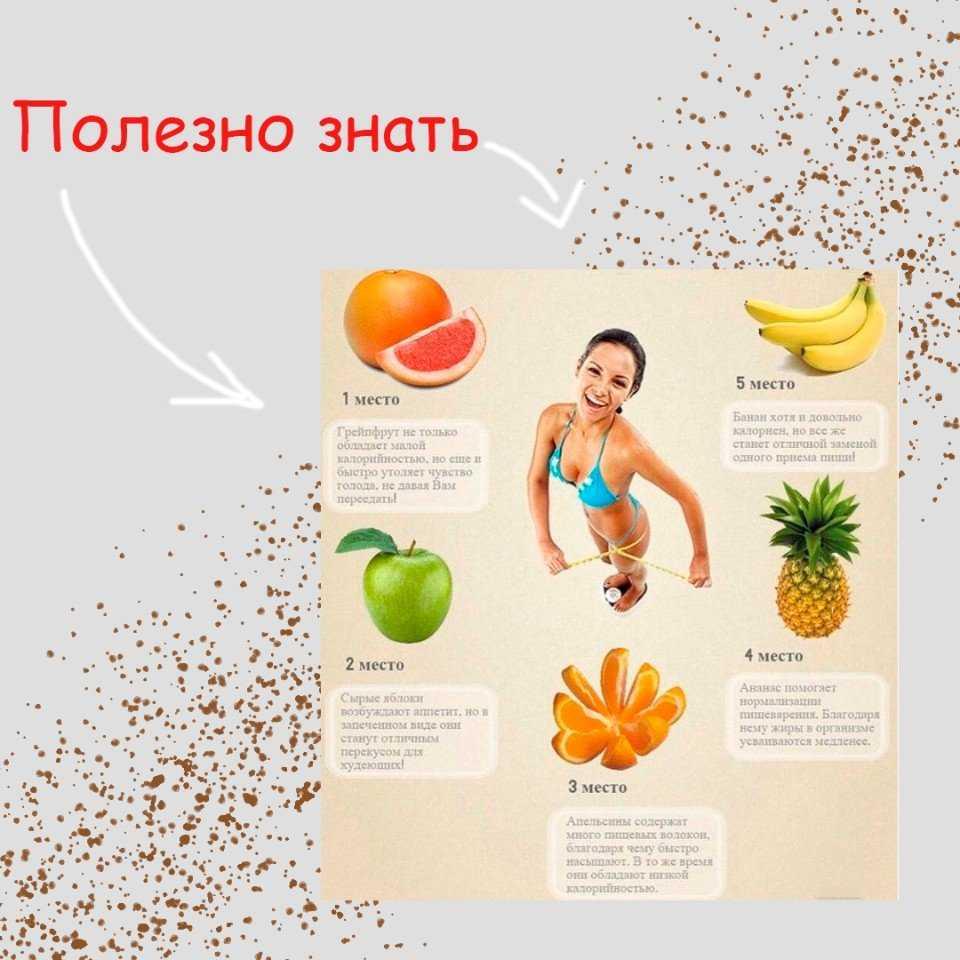 Мандарины при похудении и диете, противопоказания