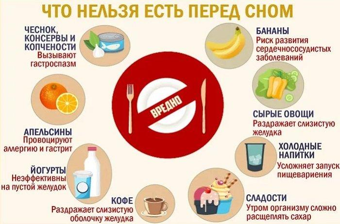 10 блюд которые можно съесть на ночь без вреда для фигуры