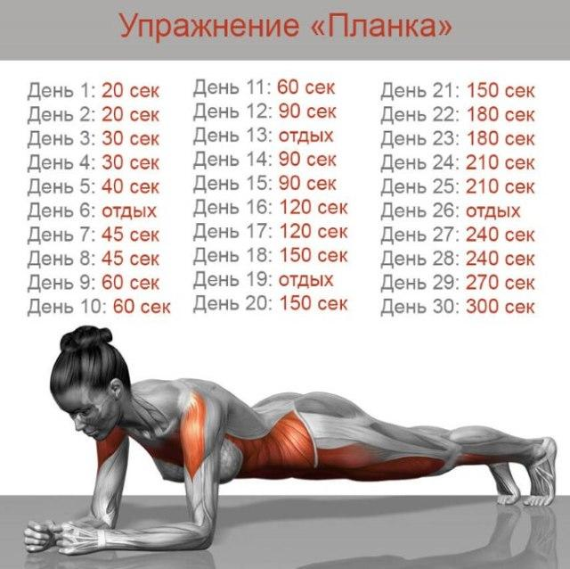 Сколько времени можно тренироваться?!