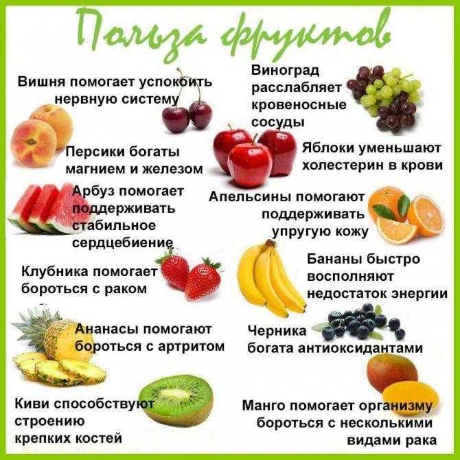 Топ-5 продуктов-жиросжигателей: какие фрукты и ягоды способствуют похудению?