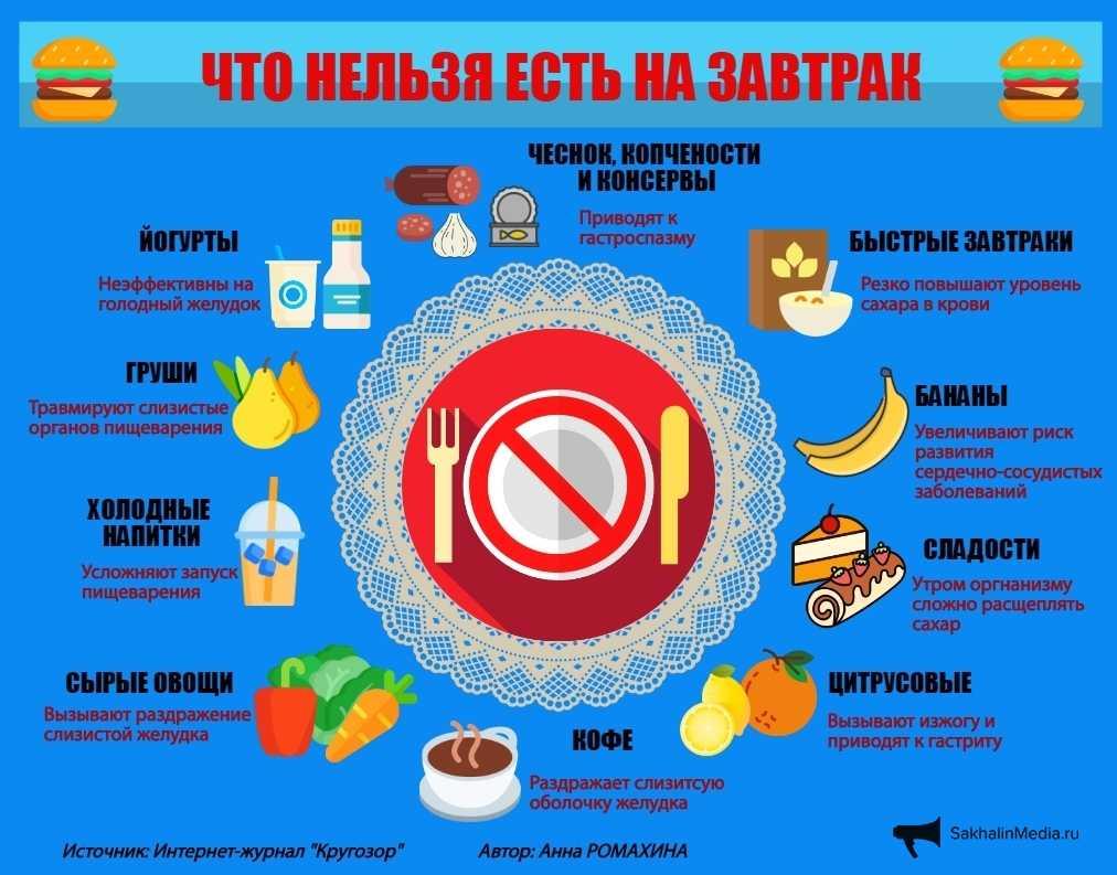 Что можно кушать на ночь и в каких количествах?