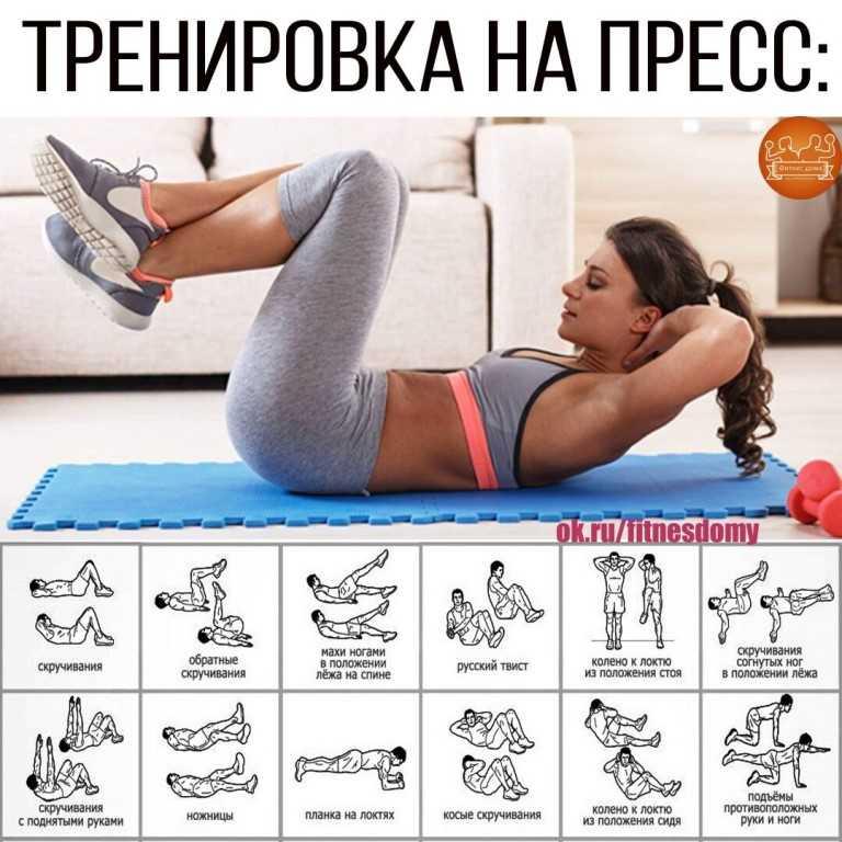 Как не разжиреть дома. 5 топовых упражнений на основные мышцы