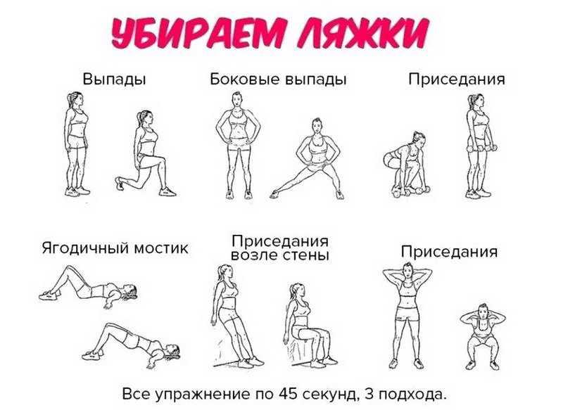 Домашние тренировки: самые эффективные упражнения для похудения ног и бедер