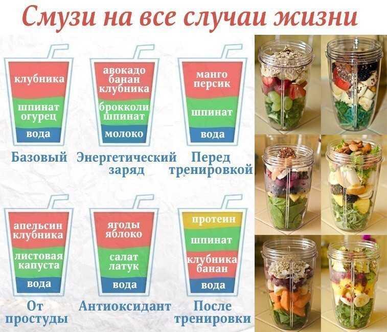 Смузи для похудения и очищения организма в домашних условиях