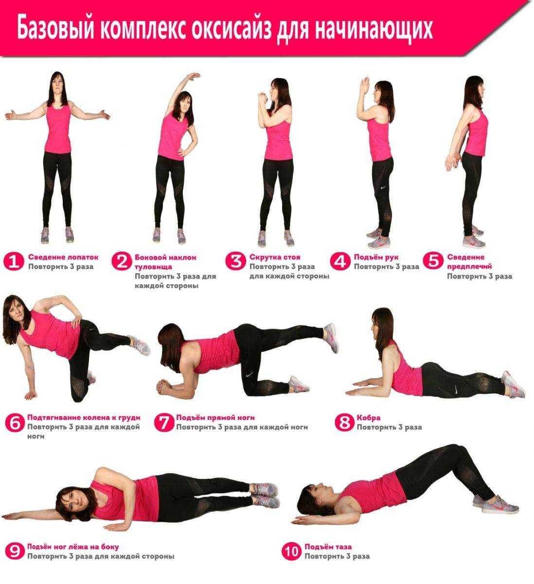 Упражнения для внешней поверхности бедра