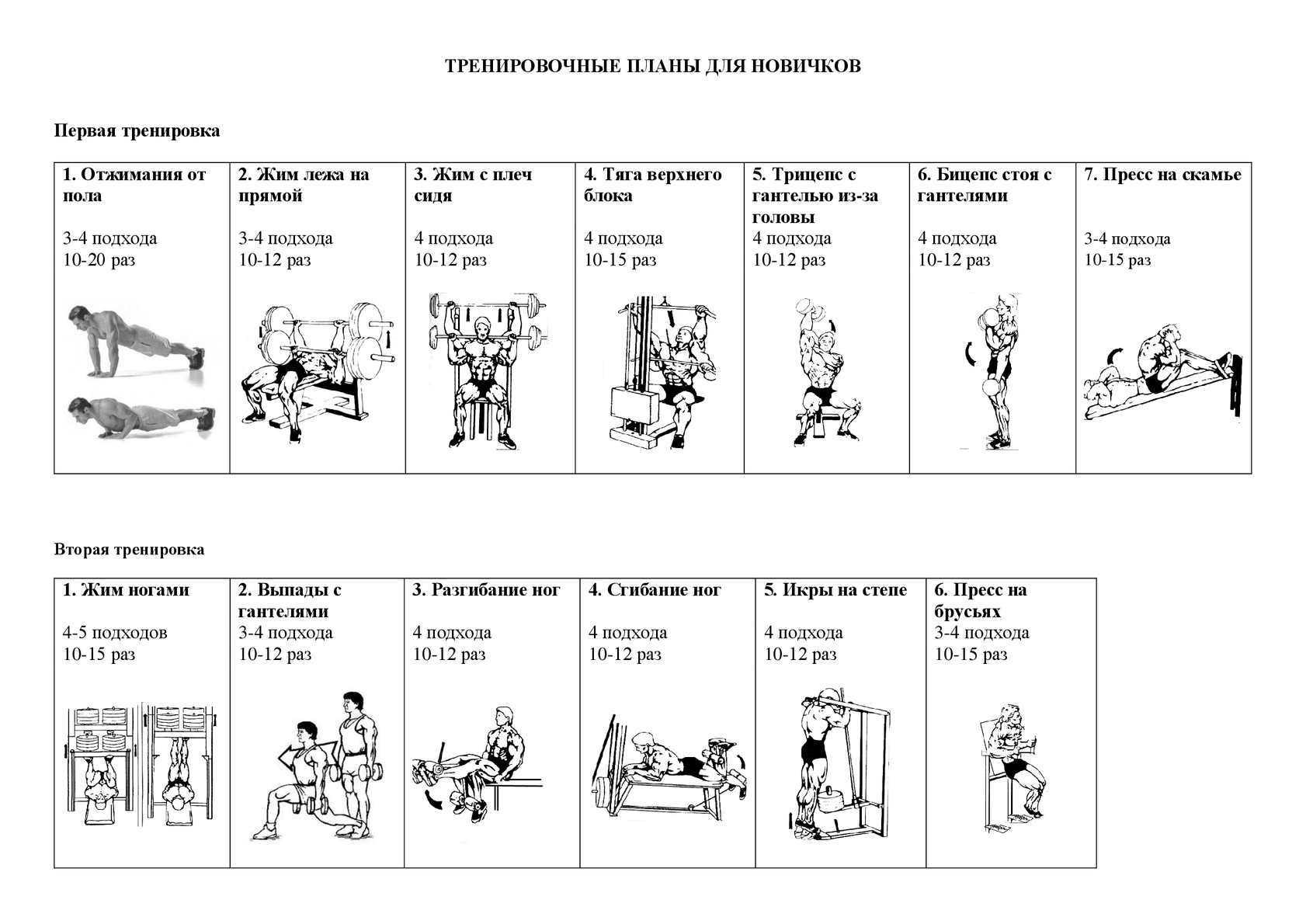 11 приложений, которые помогут составить программу и вести дневник тренировок - лайфхакер