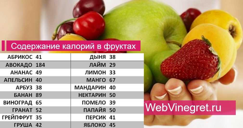 Диета на овощах и фруктах для похудения - примерное меню на неделю и рецепты приготовления блюд
