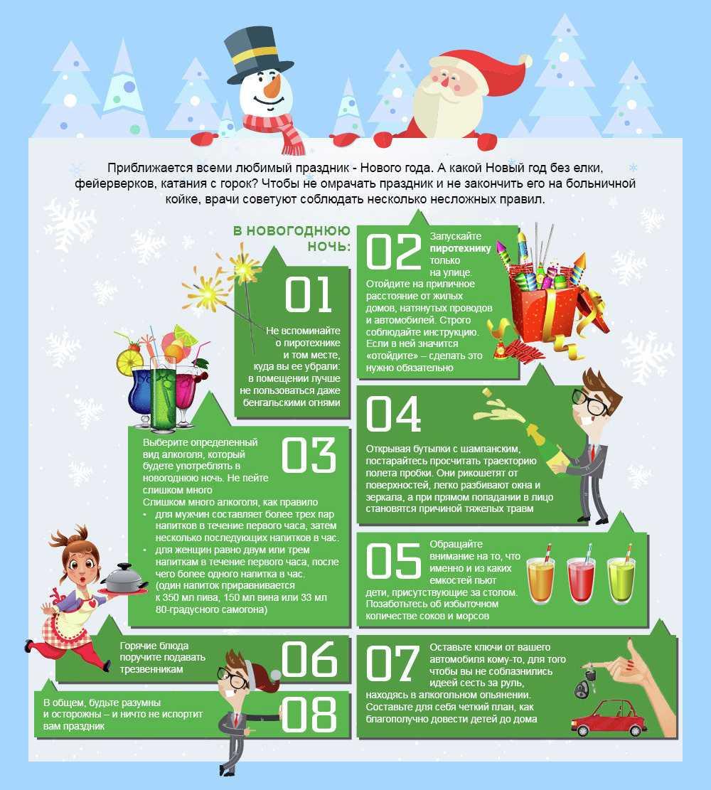 Как избавиться от того, что наели за новогодние праздники