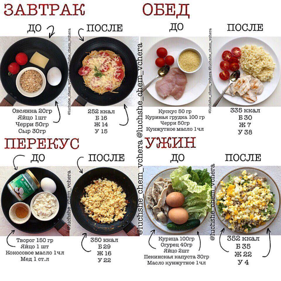 Простые рецепты ужинов для правильного питания