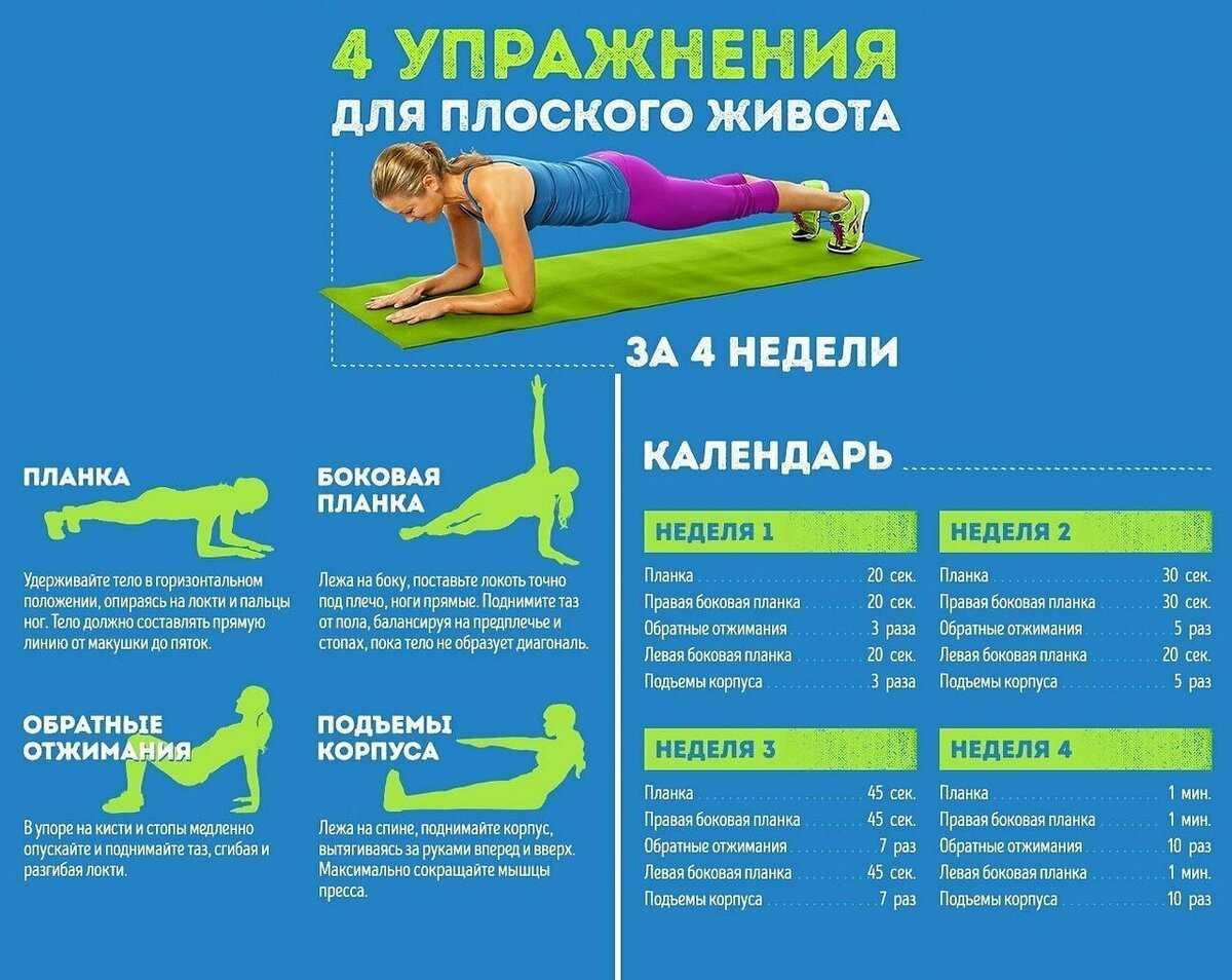 Эффективные упражнения для похудения живота и боков: лучшие фитнес-упражнения