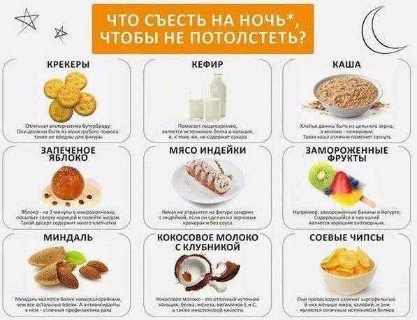 Продукты от бессонницы: что съесть, чтобы быстро уснуть и отлично выспаться – ура! повара