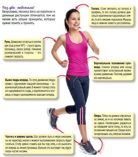 Что полезнее, бег или ходьба для здоровья, плюсы, минусы