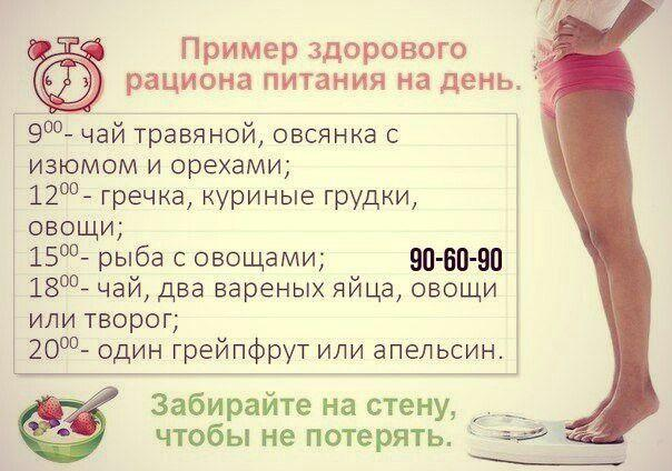 Правильное питание: меню на неделю для похудения на каждый день