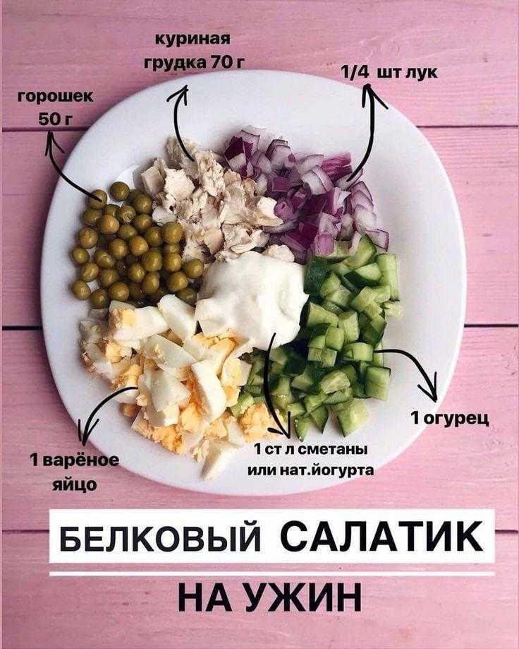 Рецепты с протеином: 9 полезных рецептов блюд с сывороточным протеином